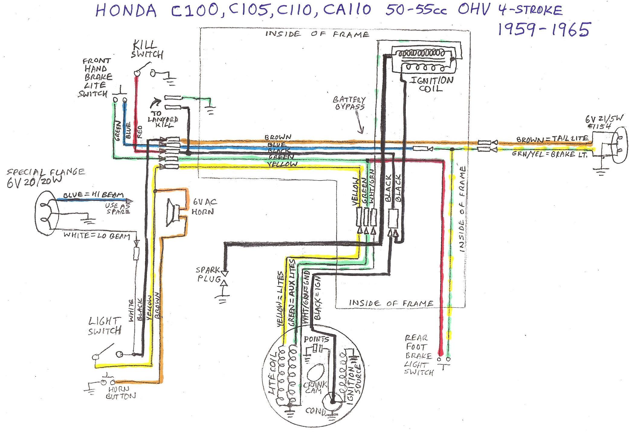Honda Hobbit Wiring Diagram - Box Wiring Diagram •