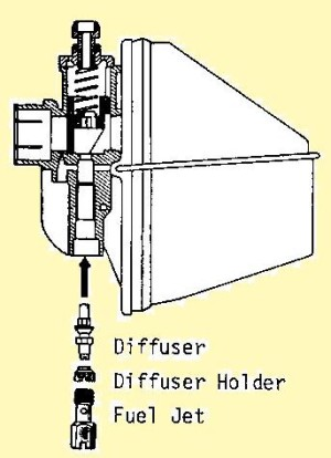 Fig 3 Diffuser and idle tunnel