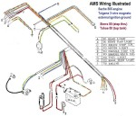 AMS Wiring Illustrated Sachs 505/1D engine Taigene 3-wire magneto external ignition ground