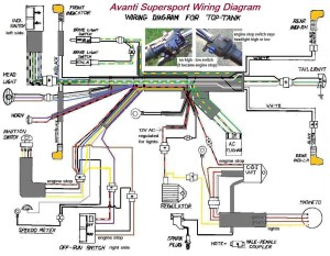 Avanti Supersport (top tank) Wiring