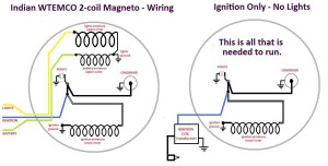 Indian 2-coil Magneto