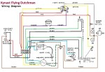 Kynast Flying Dutchman Wiring Diagram