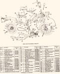 AMF 140/141 Parts List