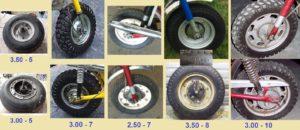 Benelli Mini Cycle Tires