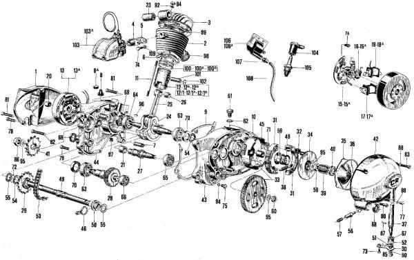 Rizzato Engine