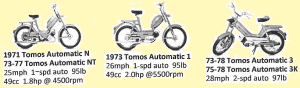 1971-1977 Tomos Automatic N had a Laura M48 engine with an Encarwi carb