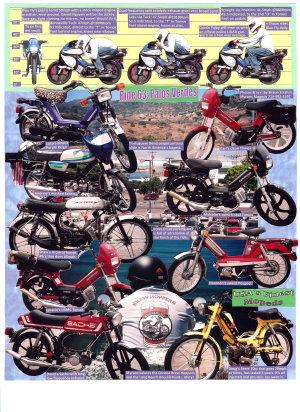 Ride 63 B