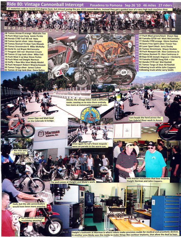 Ride 80