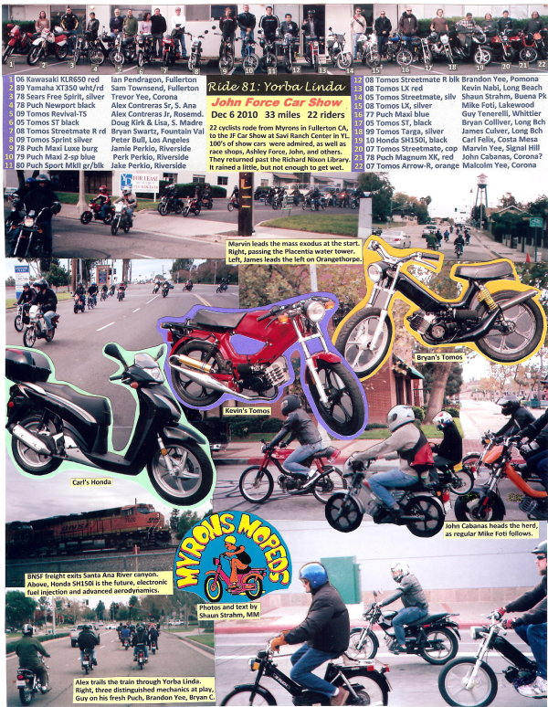 Ride 81