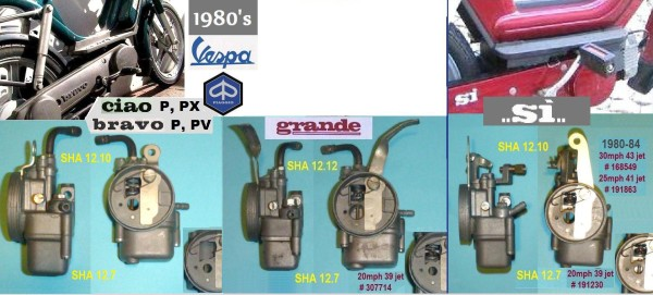 1980s Vespa Carburetors