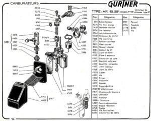 Gurtner AR10-501