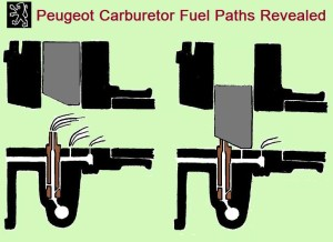 Peugeot Carb Diagram