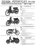 Honda 1959-62