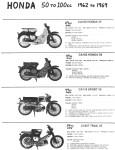 Honda 1962-70 50-55cc