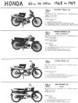 Honda 1963-69 55-90cc