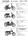 Honda 1966-69 50-90cc