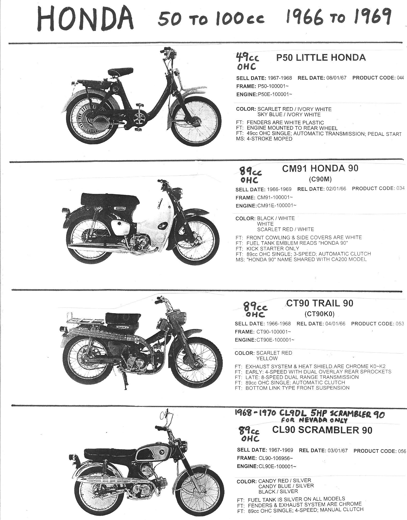 [SCHEMATICS_4LK]  Honda Parts « Myrons Mopeds | Honda 50cc Engine Diagram |  | Myrons Mopeds