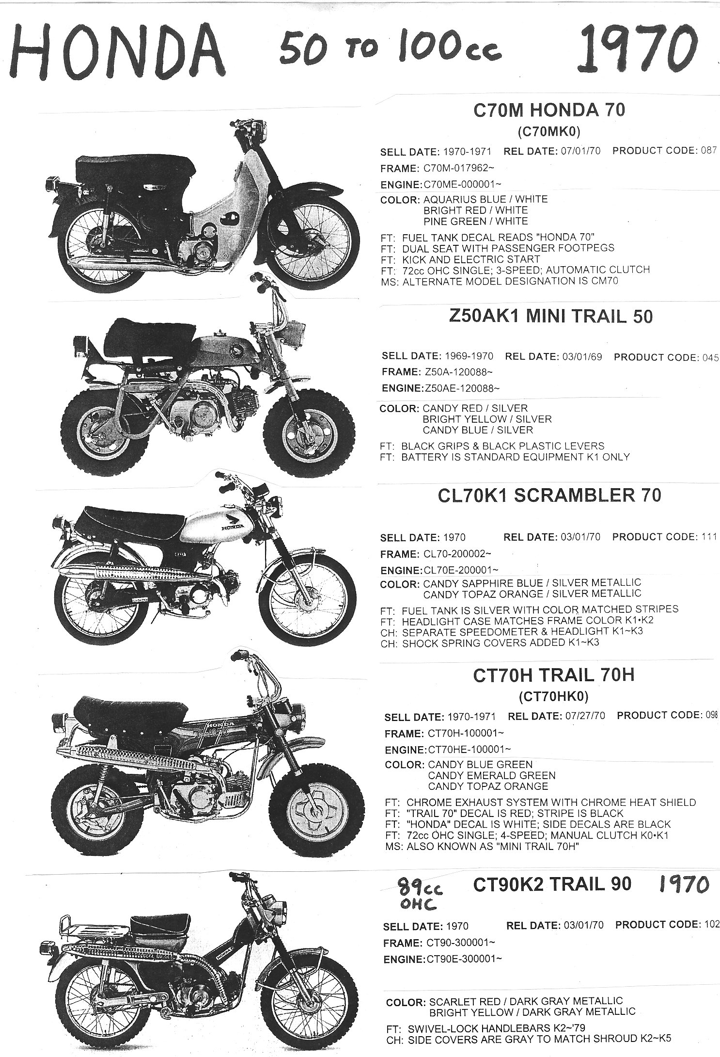HONDA PC50 K1 FRONT WHEEL BEARINGS YEARS 1979-1982