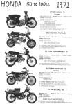 Honda 1971
