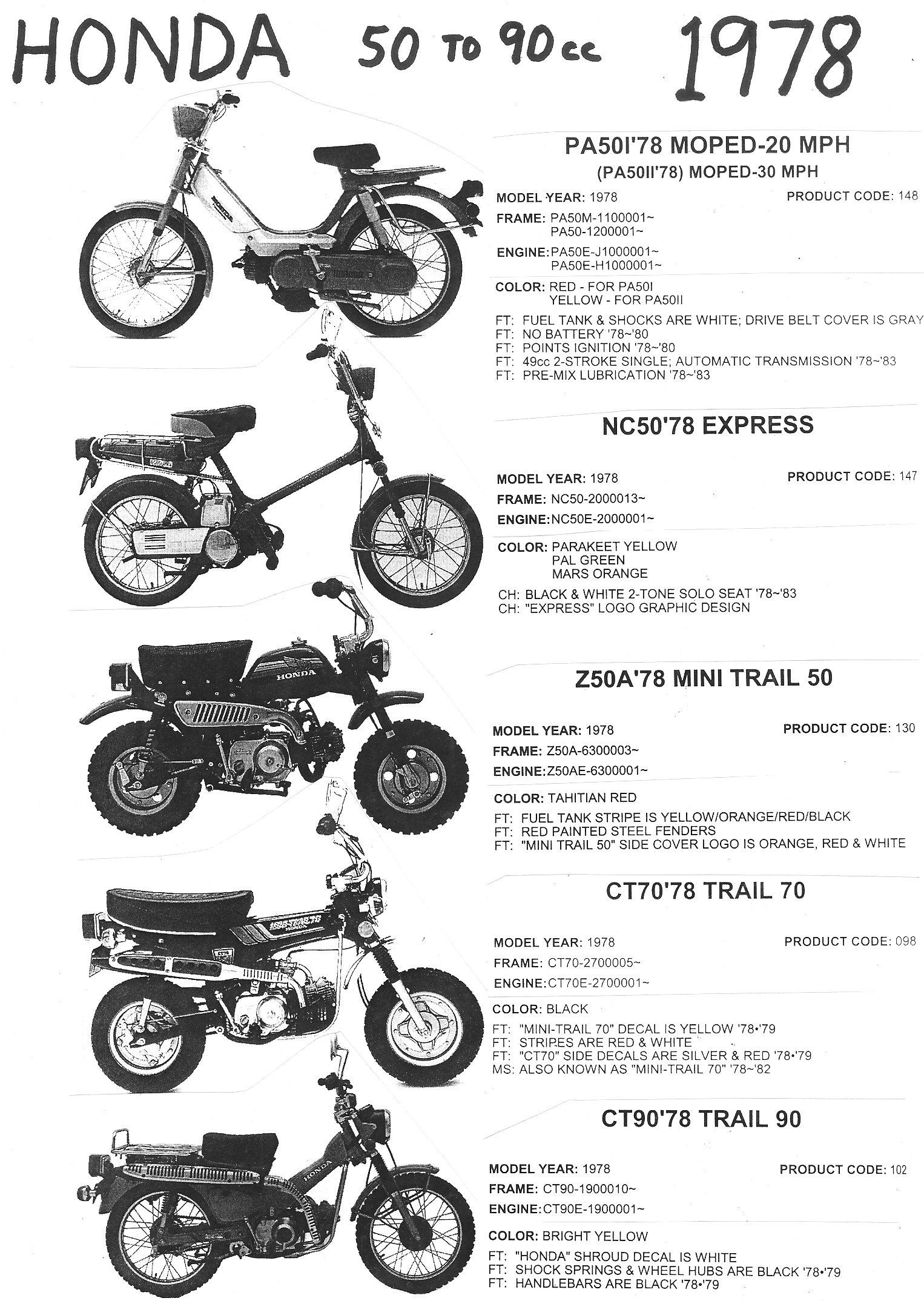 Honda « Myrons Mopeds