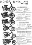 Honda 1982-83 A