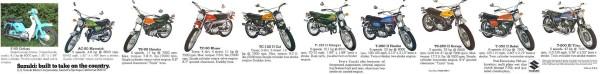Suzuki 1970 (USA models)