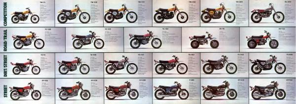 1975 Suzuki