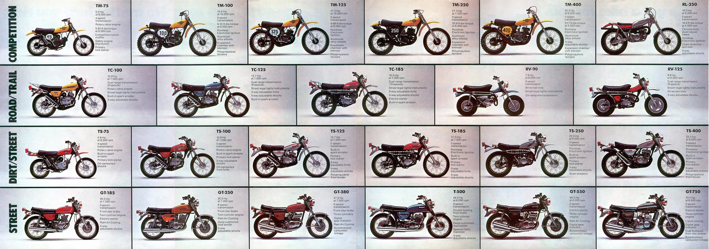 suzuki « myrons mopeds  myrons mopeds