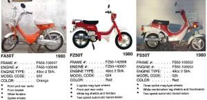 1980 Suzuki