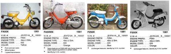 Suzuki 1981 (USA models)