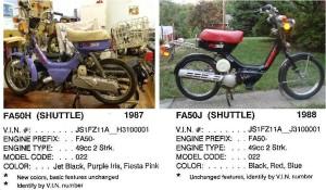 Suzuki 1987-88 (USA models)