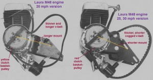 Laura M48 engine versions